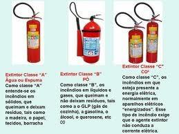 e720291e385e0 Extintores de incêndio - Brasil Segurança